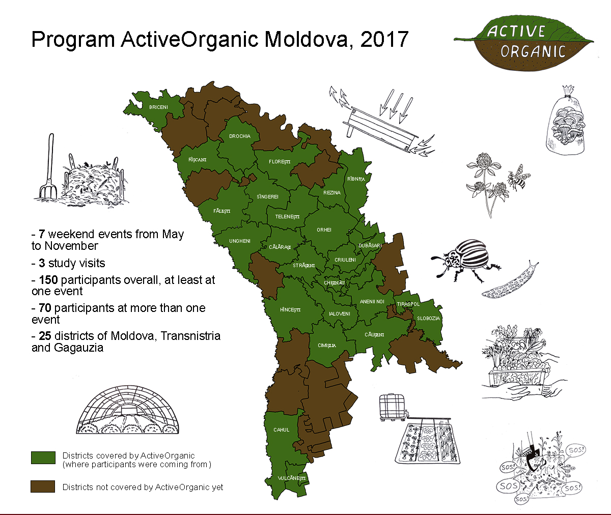 ActiveOrganic 2017 general map EN