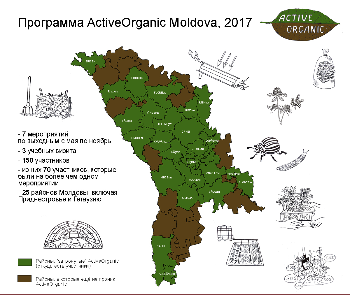 ActiveOrganic 2017 general map RU